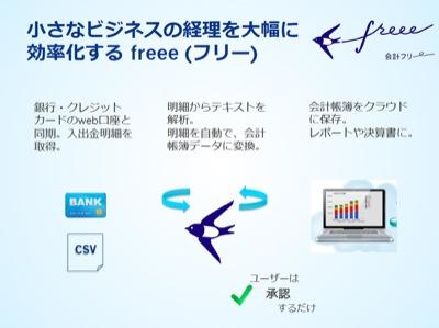 簿記を知らないMacユーザーも使える会計ソフト??【freee】