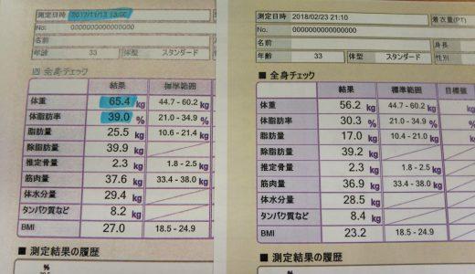 【ライザップ記録約100日目】ただいま!56Kg台♡